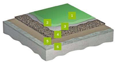 Composition Indoor Sports Flooring regugym eco